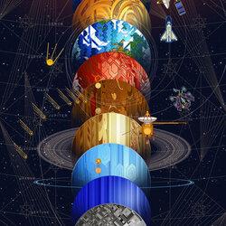 Пазл онлайн: Солнечная система