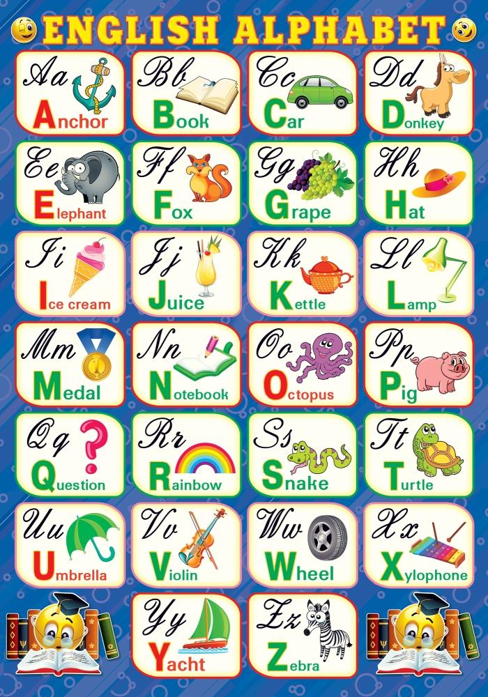 Английский алфавит в картинках и для детей