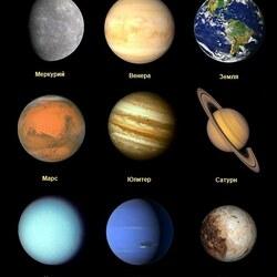 Пазл онлайн: Колор планет Солнечной системы